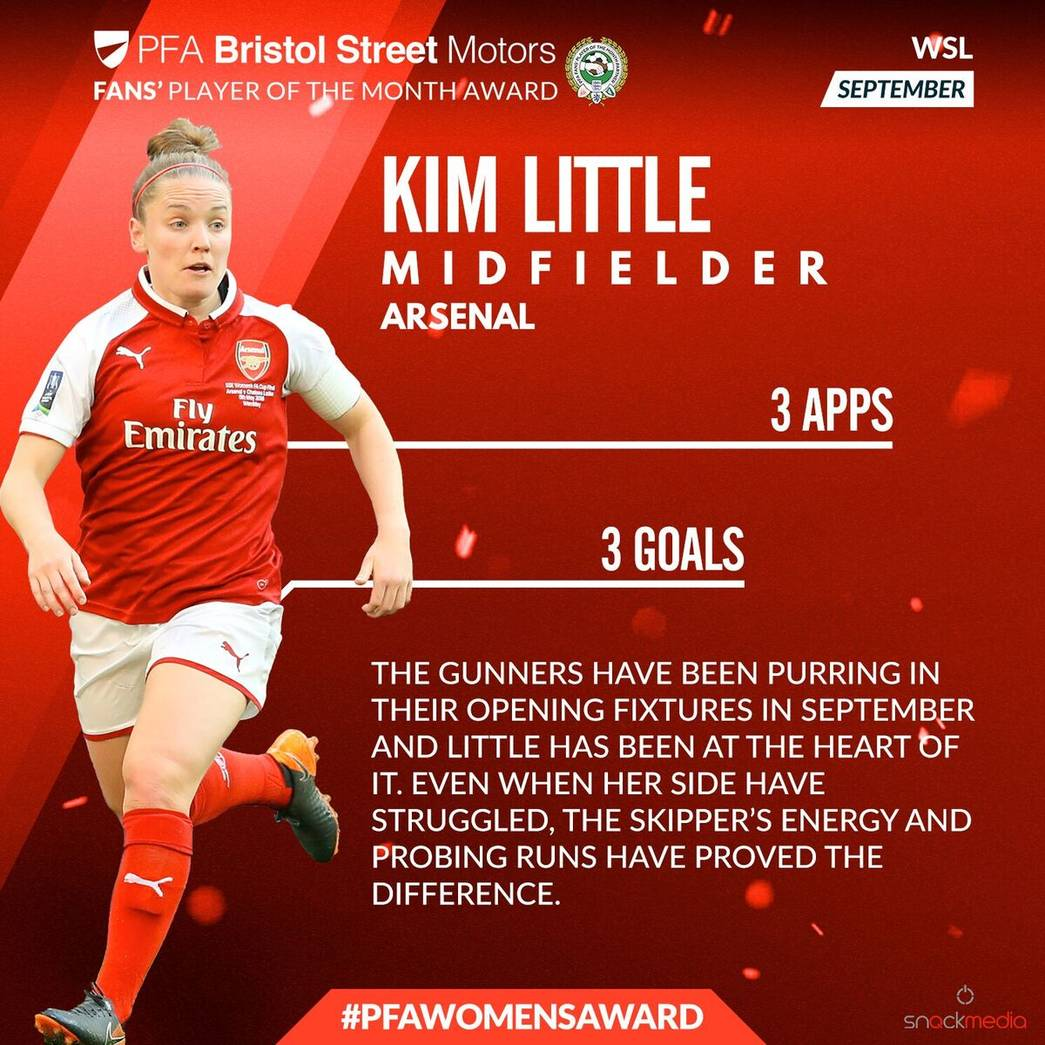Little Nominated For September Player Of The Month